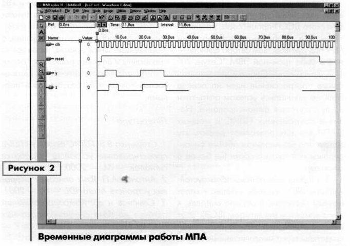 Технический минимум пользователя САПР MAX+PLUS II - рис.2