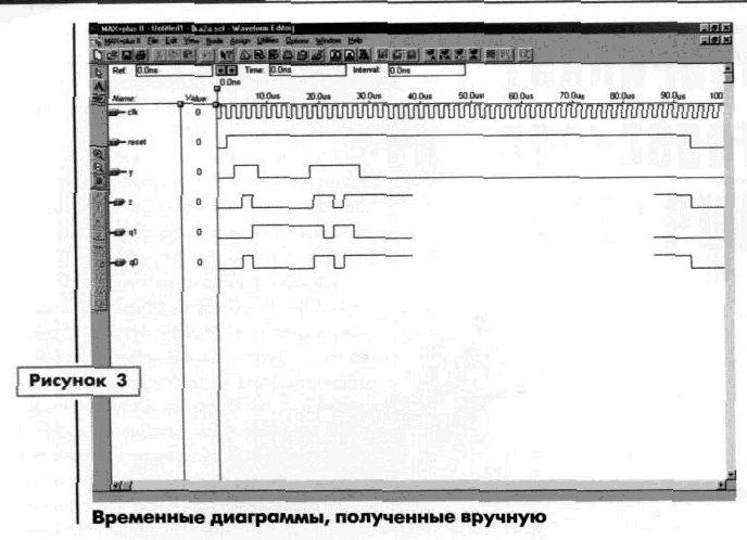Технический минимум пользователя САПР MAX+PLUS II - рис.3