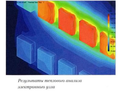 Результаты теплового анализа электронного узла
