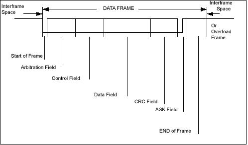 Кадр данных (DATA FRAME)